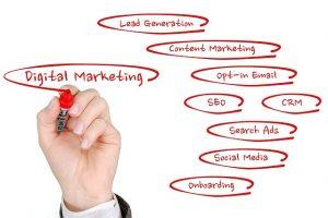 Le marketing digital et ses avantages